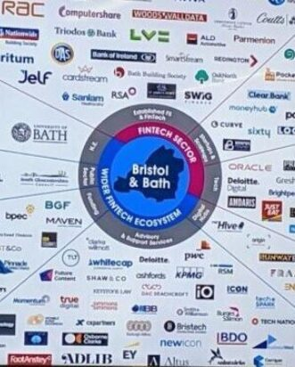 Bristol & Bath is a UK hotspot for FinTech entrepreneurs