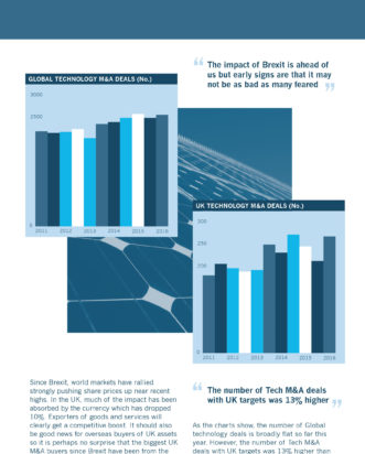 2016 Mid Year Global M&A Review