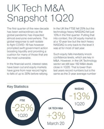Q1 2020 UK Technology M&A Snapshot
